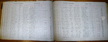 An old Layer Book showing the death records for a Scottish Cemetery